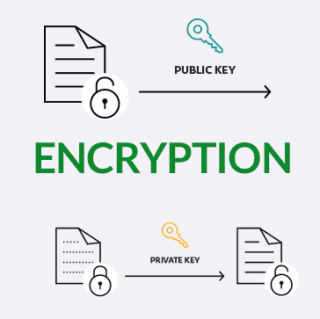Encrypting your data prevents unauthorised access.